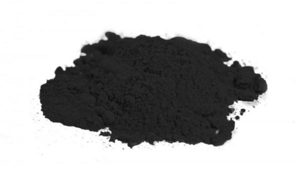 Anodizado negro - Pintura anodizada - Colores de aluminio